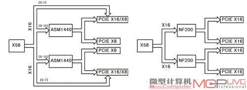 华硕供应链结构图
